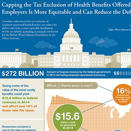 GYMR / RWJF Infographic Design Health Benefits